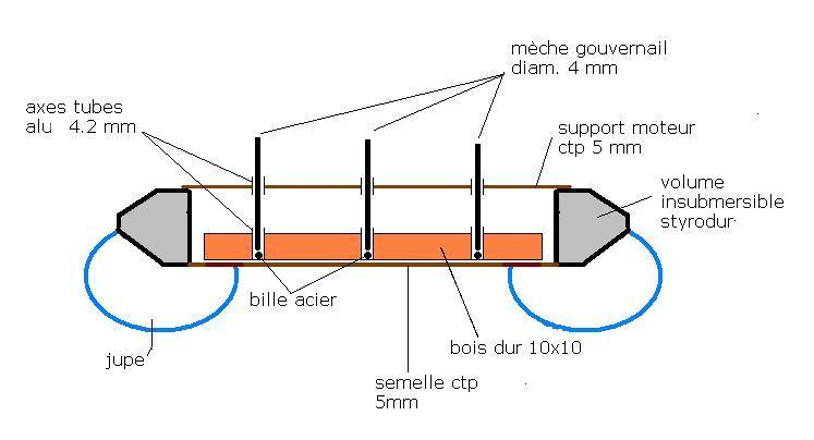 plan d'un aéroglisseur Coupe_derives